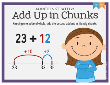 Number Talks Strategies Posters {Kinder to 2nd Edition}