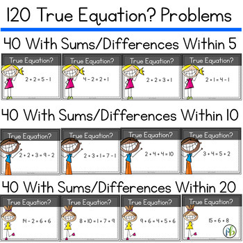 Number Talks - Understand the Meaning of the Equal Sign (Equations)