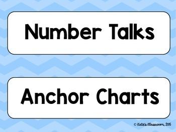Number Talks and Growth Mindset Bulletin Board Set (Blue Chevron)