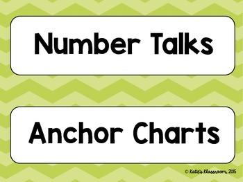 Number Talks and Growth Mindset Bulletin Board Set (Green Chevron)