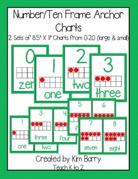 Number - Ten Frame Anchor Charts - Green