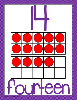 Number - Ten Frame Anchor Charts - Purple