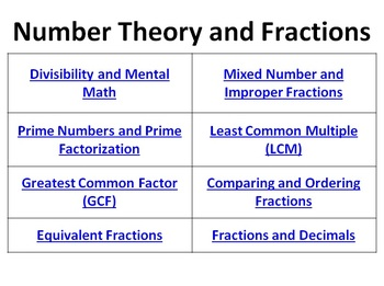 Number Theory Fractions Bell Ringers Divisibility Prime Factorization GCF LCM