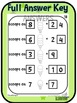 Number Tiles: Visualizing Multiplication Square Tile Google Drive Puzzles