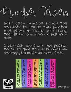 Number Towers