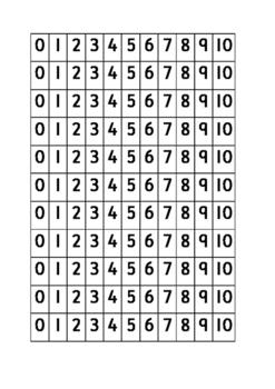 Number Track Zero to Ten (0-10)