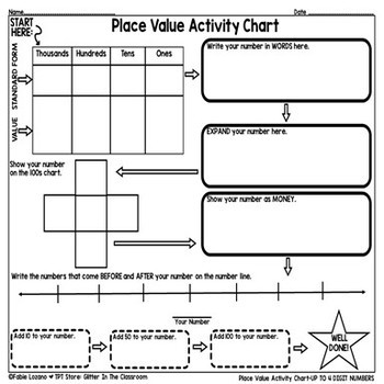 Place Value Activity Chart-Up To 4 Digit Numbers - FREEBIE