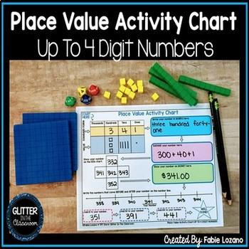 Number Trail-4 Digit Numbers
