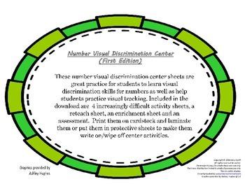 Dyslexia Intervention: Number Visual Discrimination Center