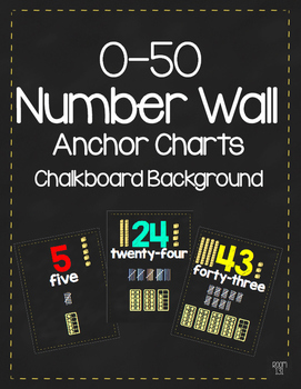 Number Wall 0-50 Chalkboard Background