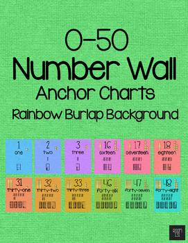 Number Wall 0-50 Rainbow Burlap Background