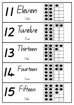 Number Wall