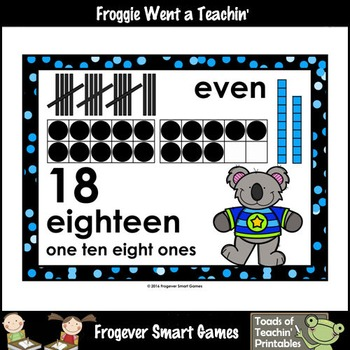 "Number Wall Posters/Headers-- Number Sense ""Koala Kiddos"" Set II (blue)"
