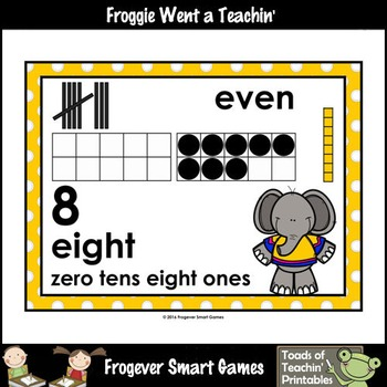 "Number Wall Posters/Headers--Number Sense ""Elephant Buddies"""
