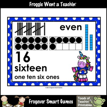 "Number Wall Posters/Headers--Number Sense ""Unicorns Rule"""