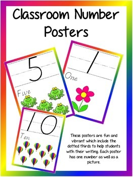 Number Wall Poster
