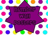 Number Wall Posters