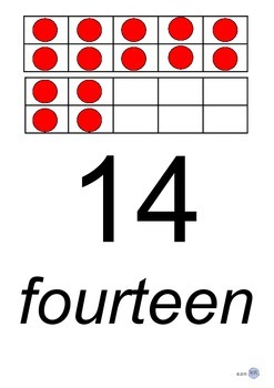 Number Wall Signs 0-20 with Ten-Frame, Number and Word Posters - Subitize