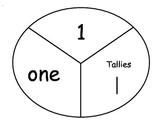 Number Wheels 0-30