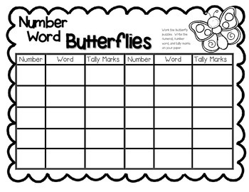 Number Word Butterflies--A Number Words to 10 Center for K-1