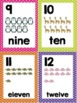 Number Cards / Posters Set 0-20