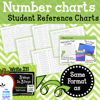 Number Word Charts