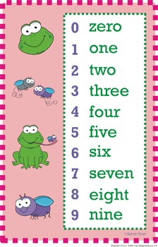 Number Word Charts/Posters - Frogs