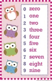 Number Word Charts/Posters - Owls