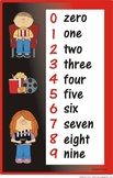 Number Word Charts/Posters - Movies/Movie Star/Hollywood