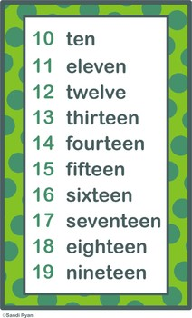 Number Word Charts/Posters - Polka Dot