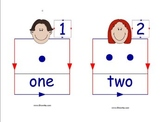 Number Word Counting Flash Cards