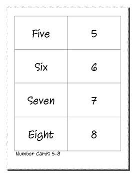 Number Word Memory