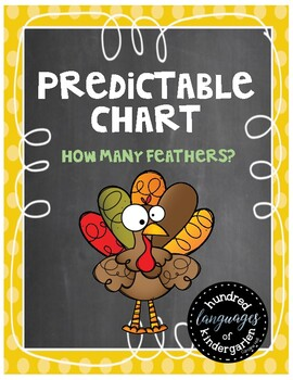 Number Word Predictable Chart