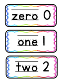 Number Word Wall Strips