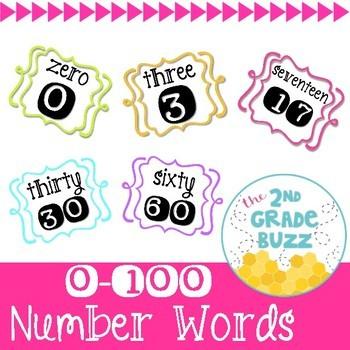 Number Words: 0-100