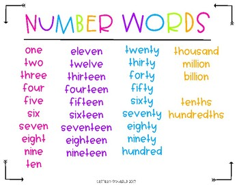 Number Words - 3rd, 4th, & 5h Grade Version