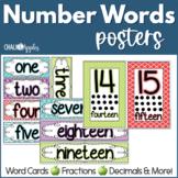 Number Words & Digit Posters