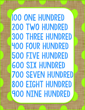 Number Words Poster