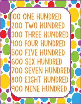 Number Words Poster- Multicolor