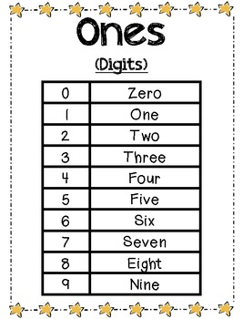 Number Words Posters (Large)