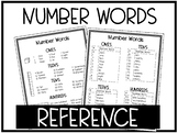 Number Words Reference