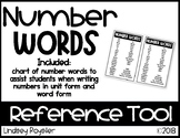 Number Words Reference Tool