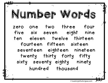Number Words Resource Poster Free