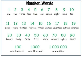 Number Words Spelling Sheet
