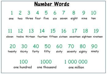 Number words spelling