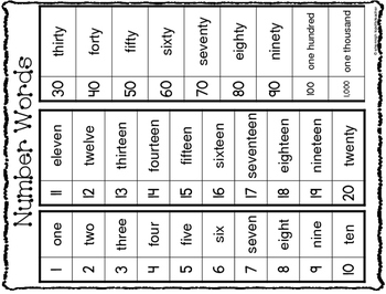 Number Words Student Reference & Poster FREEBIE!