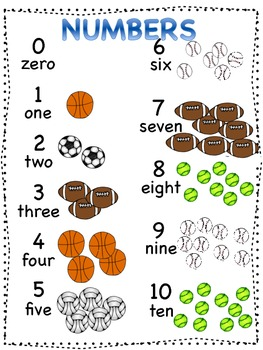 Number Words Word List and Word Wall Cards