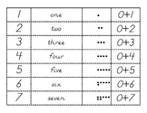 Number Words and Tens and Ones