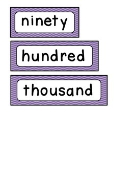 Number Words for Word Wall (20-1000)