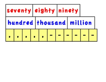 Number Words to Standard Number MATCH (ones through millions)